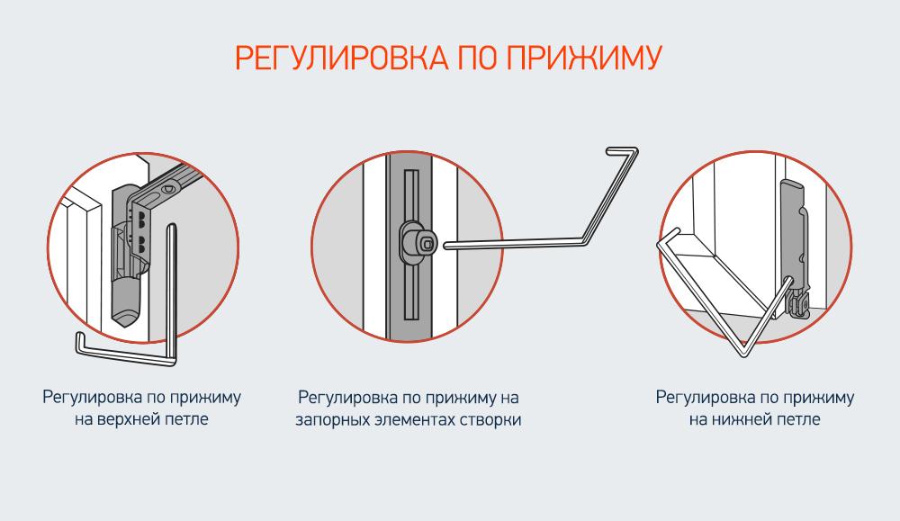 regulirovka-dverey-balkona-shema-1