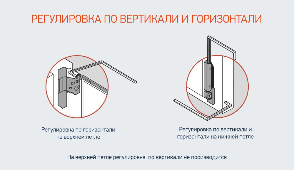 regulirovka-dverey-balkona-shema
